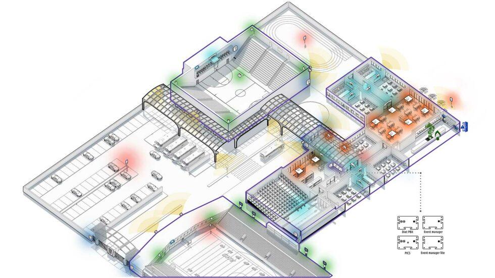 Carina Platform overview diagram